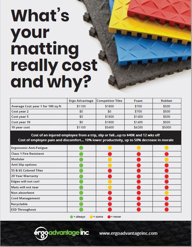 whats-your-matting-really-cost-you